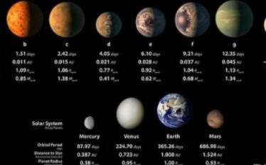 NASA sjell të dhëna të reja për planetin misterioz