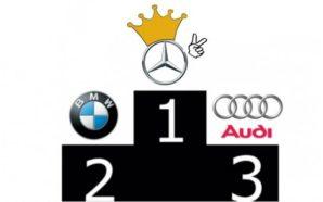 Mercedes mban kurorën, lë pas BMW-në dhe Audi-në